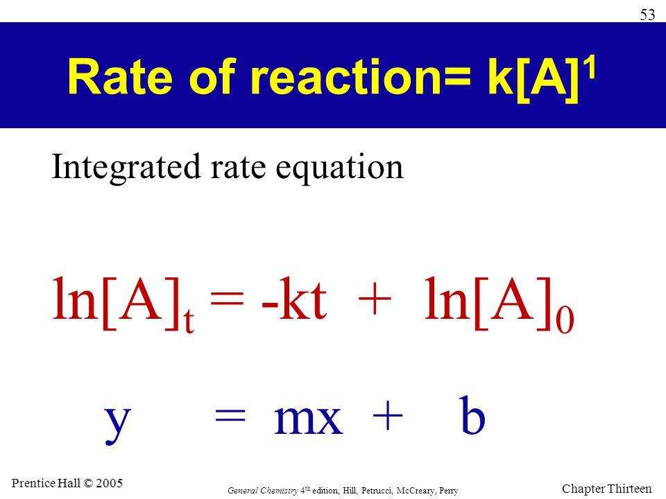 ln[A]t = -kt + ln[A]0 y = mx + b Rate of reaction= k[A]1